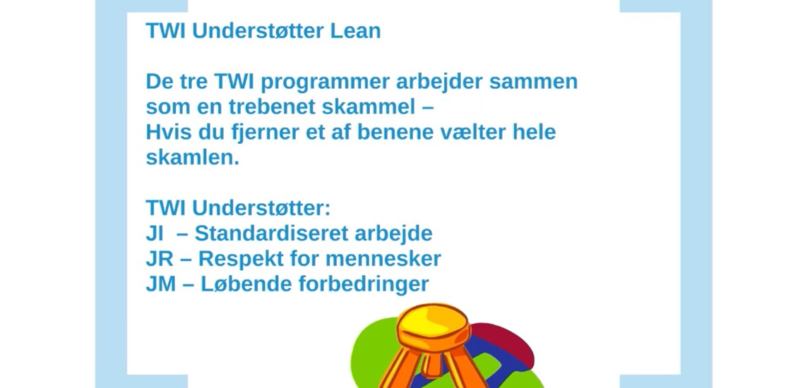 The link between TWI and Lean